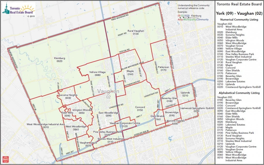 Vaughan District Map